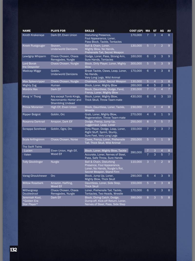 [Coupe LU] Liste des Champions à jour par race. Img_2331