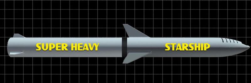 StarShip / SuperHeavy, ex BFR - Suivi du développement - Page 18 719a9d10
