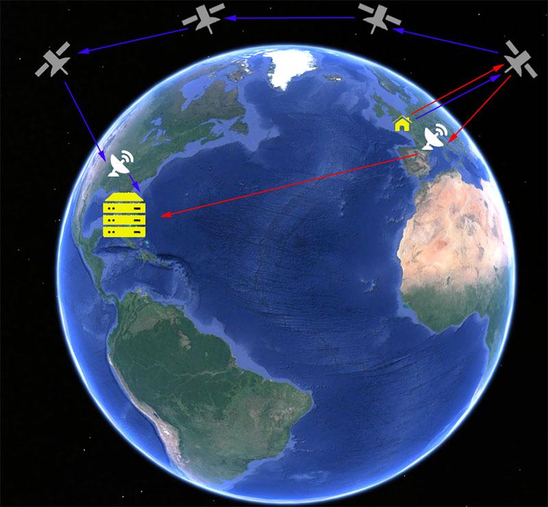 [SpaceX] Constellation Starlink - Page 18 Captu108