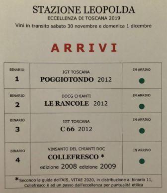In arrivo alla Leopolda i vini di Poggiotondo Leopol11