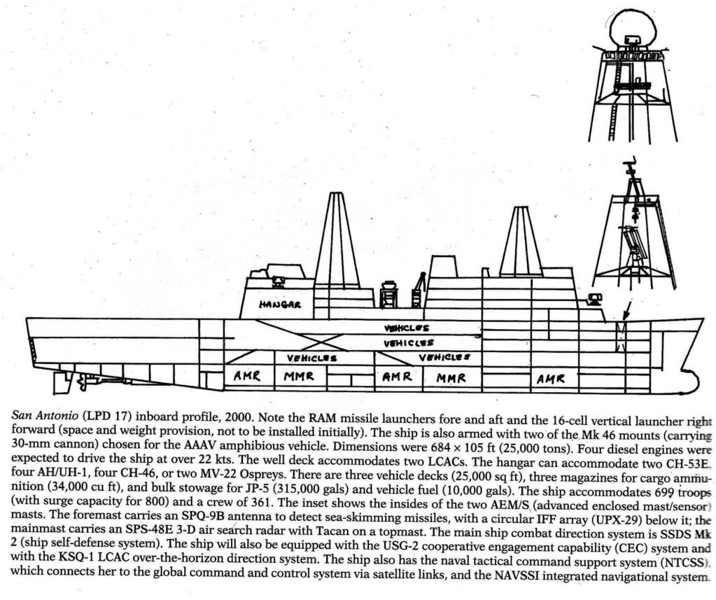 Les LPD-17 San antonio - Page 5 10091711