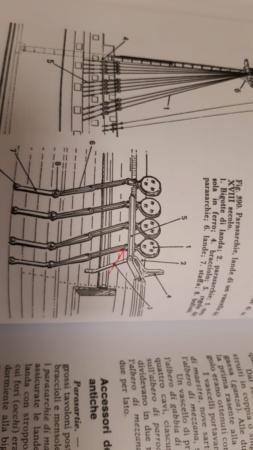 costruzione di goletta, liberamente ispirata a piroscafo cannoniera del XIX secolo - Pagina 14 20201121