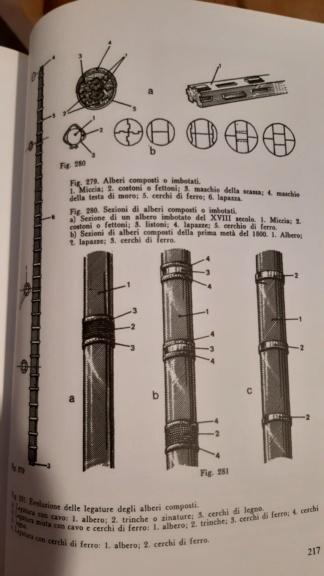 costruzione di goletta, liberamente ispirata a piroscafo cannoniera del XIX secolo - Pagina 19 20210914