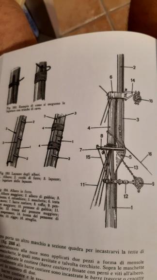 costruzione di goletta, liberamente ispirata a piroscafo cannoniera del XIX secolo - Pagina 19 20210915
