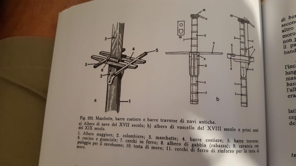 costruzione di goletta, liberamente ispirata a piroscafo cannoniera del XIX secolo - Pagina 19 20210916