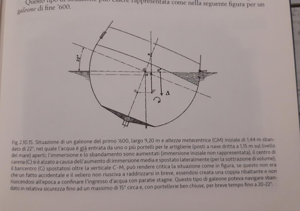 costruzione di goletta, liberamente ispirata a piroscafo cannoniera del XIX secolo - Pagina 20 20210925