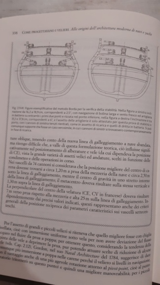 costruzione di goletta, liberamente ispirata a piroscafo cannoniera del XIX secolo - Pagina 20 20210929