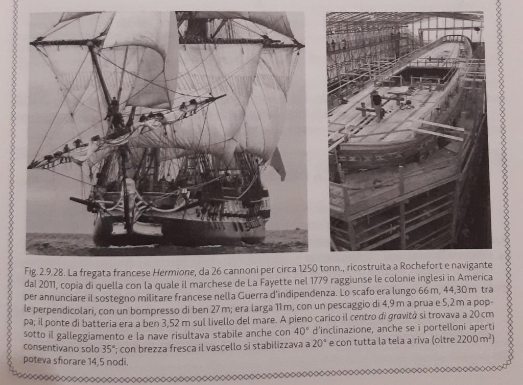 costruzione di goletta, liberamente ispirata a piroscafo cannoniera del XIX secolo - Pagina 20 20210931