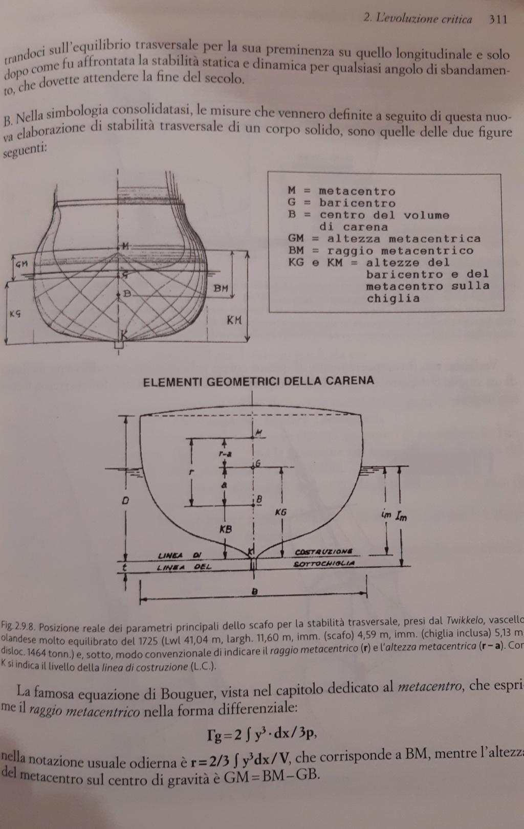 costruzione di goletta, liberamente ispirata a piroscafo cannoniera del XIX secolo - Pagina 20 20210932