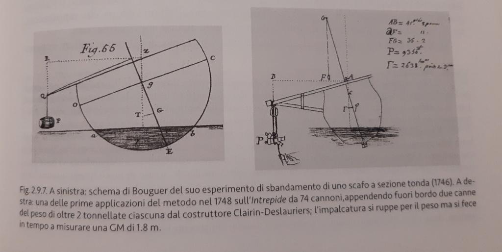 costruzione di goletta, liberamente ispirata a piroscafo cannoniera del XIX secolo - Pagina 20 20210933