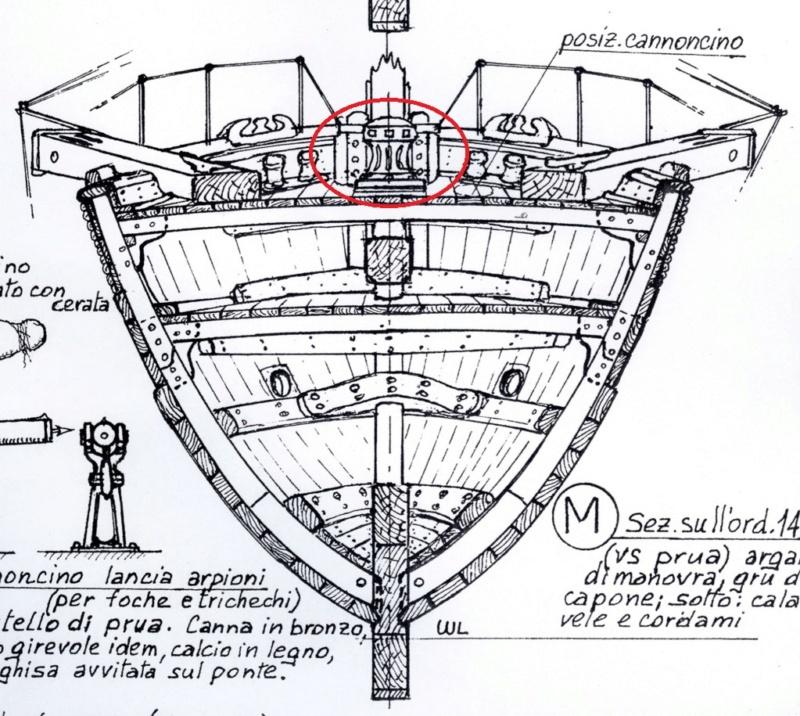 costruzione di goletta, liberamente ispirata a piroscafo cannoniera del XIX secolo - Pagina 17 Base_b10