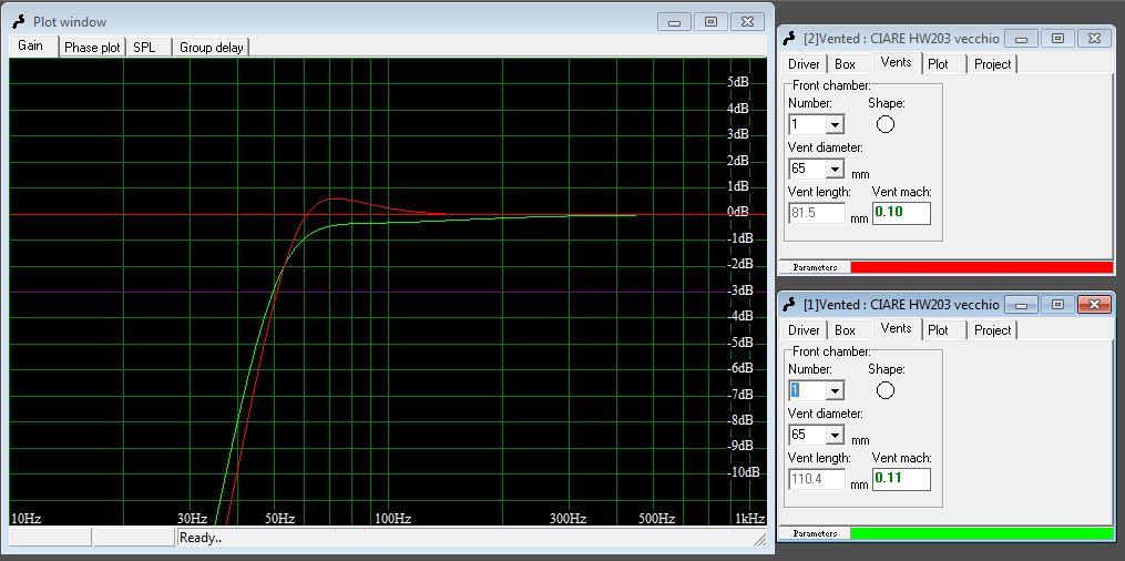 Aiuto per verifica calcolo bass reflex diffusori con altoparlanti Ciare Hw20310
