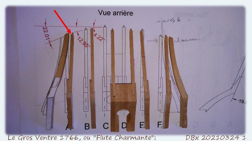 Le Gros Ventre par D. Bétremieux. - Page 7 20210326