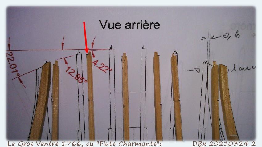 Le Gros Ventre par D. Bétremieux. - Page 7 20210327