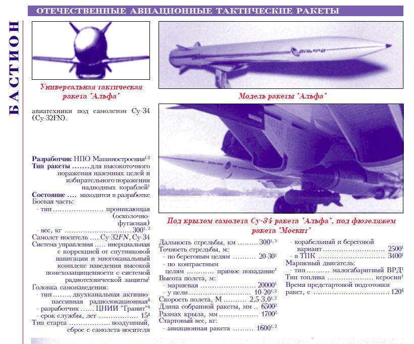 Su-34 Tactical Bomber: News - Page 36 Alfa10
