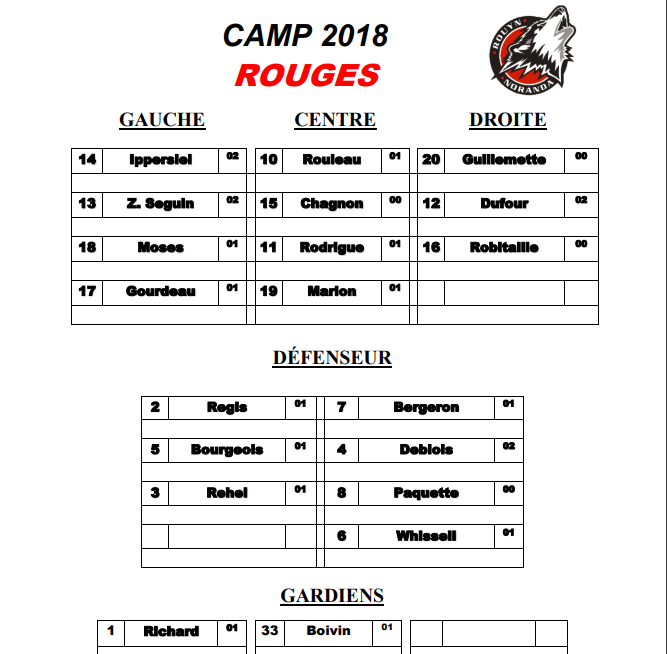 Huskies 2018-2019 - Page 12 Camps_10