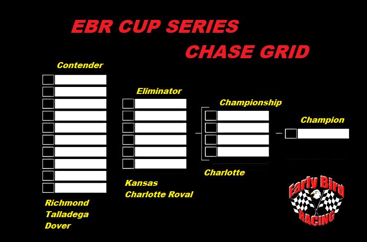 Early Bird Cup Series Schedule / Rules Package Gridke10
