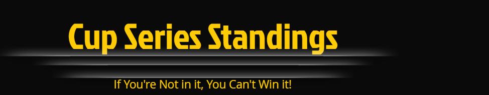Cup Series Standings Snaps165