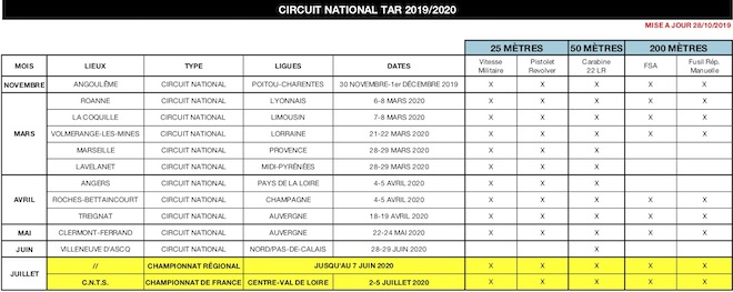 Circuit national TAR 2019.2020 Calend10