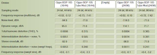 Oppo 105 vs Oppo 105 con tubos (incluye medidas) 4dd9ae10