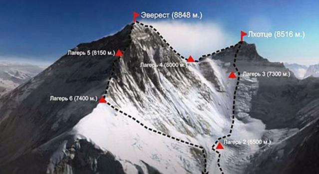 Гора Эверест: мистические истории Scree120