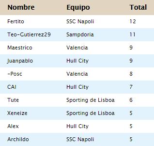[AIC v19] Resumen | Final de LIGA 1D, 2D & 3D | Copa AIC & Copa Community Asis_212