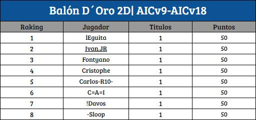 [AIC v19] Top Raking Pixixi | Asistidor | BDO [1D-2D] Bdo_2d10