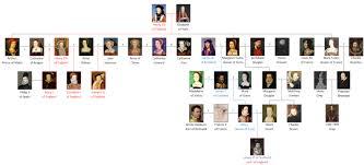 The Tudor Dynasty Downlo62