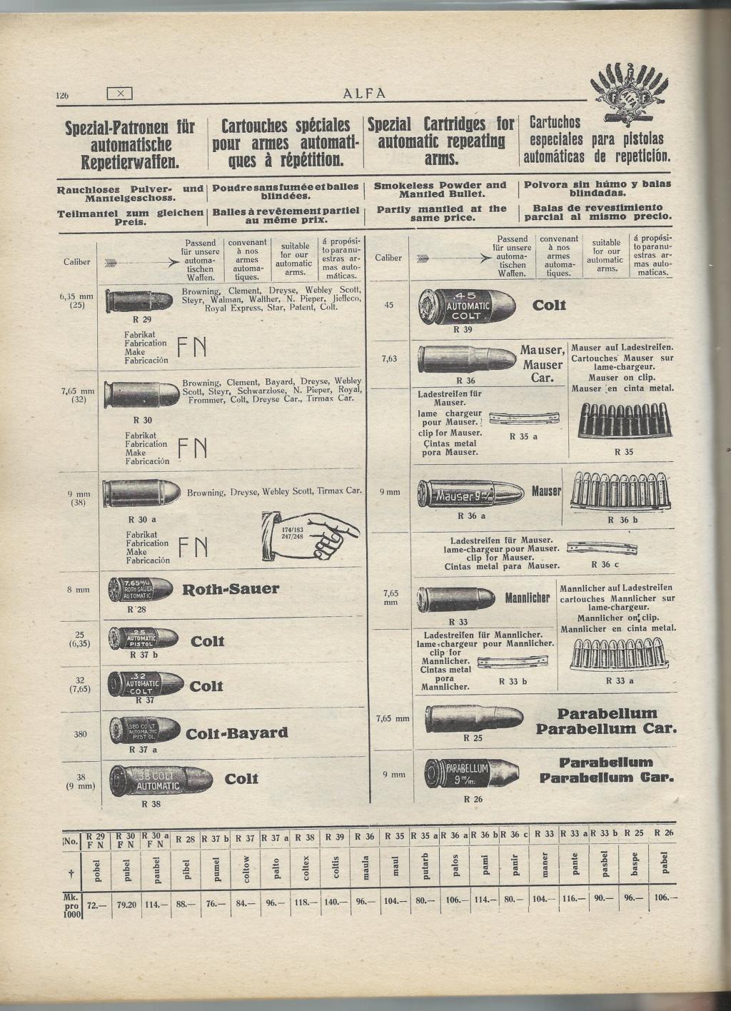 Le Luger dans les catalogues de vente de 1900 à 1934 - Page 2 E2d86010
