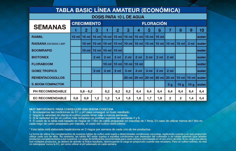 2º CONCURSO SEGUIMIENTOS - LINEA BASIC Tablas16
