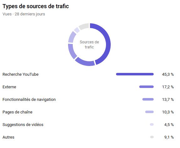 Quelques question sur l'analytique google Analit11