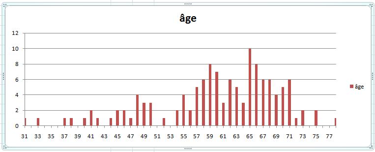L'âge des fourgonautes - Page 4 Age10