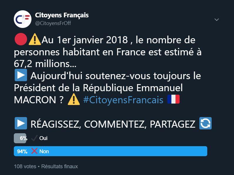 Aujourd'hui soutenez-vous toujours le Président de la République Emmanuel MACRON ? Twitte14