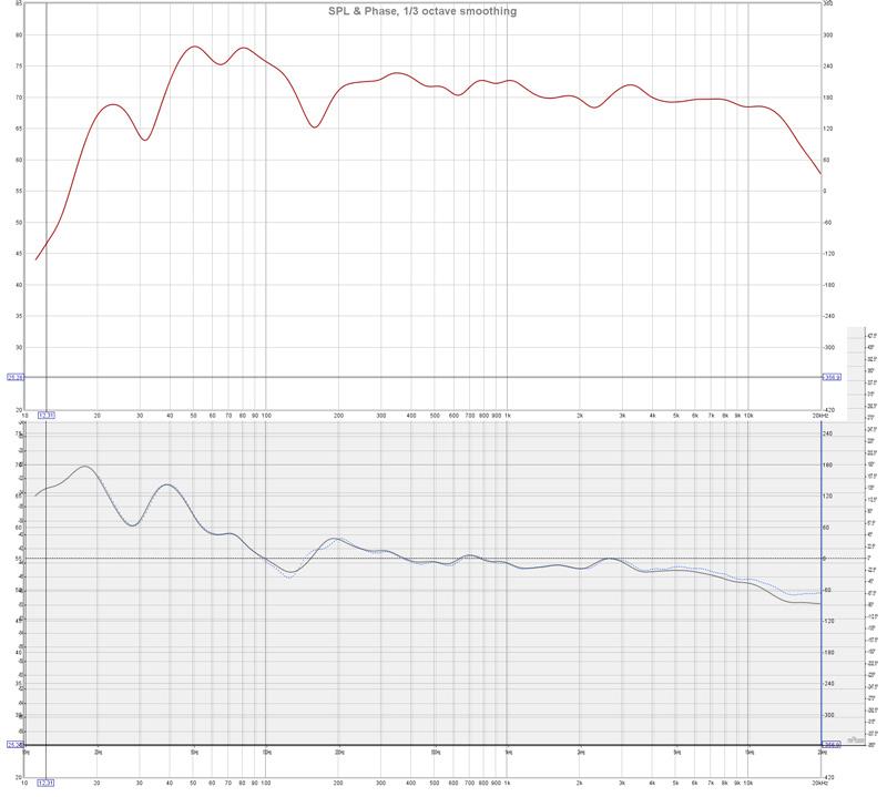 correction de la distorsion de phase par convolution - Page 3 Min_ph10