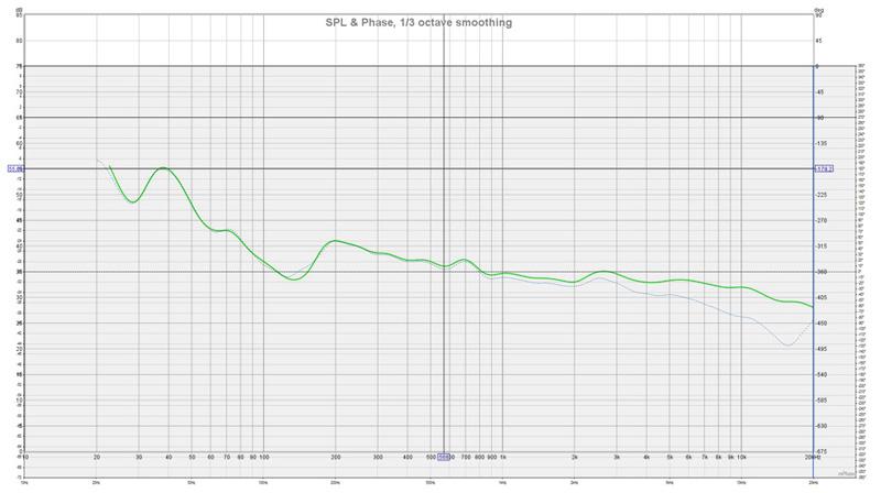 correction de la distorsion de phase par convolution - Page 4 Minpha11