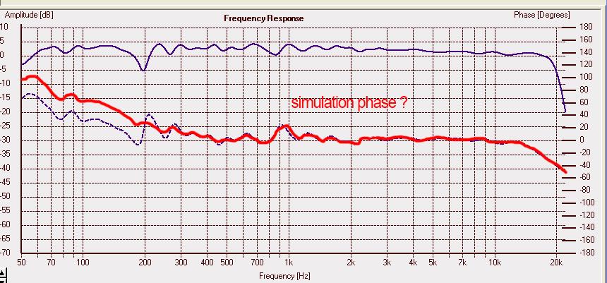 correction de la distorsion de phase par convolution - Page 4 Phase_11
