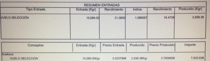 Liquidaciones - Precio aceituna CAMPAÑA 20/21 Img_0411
