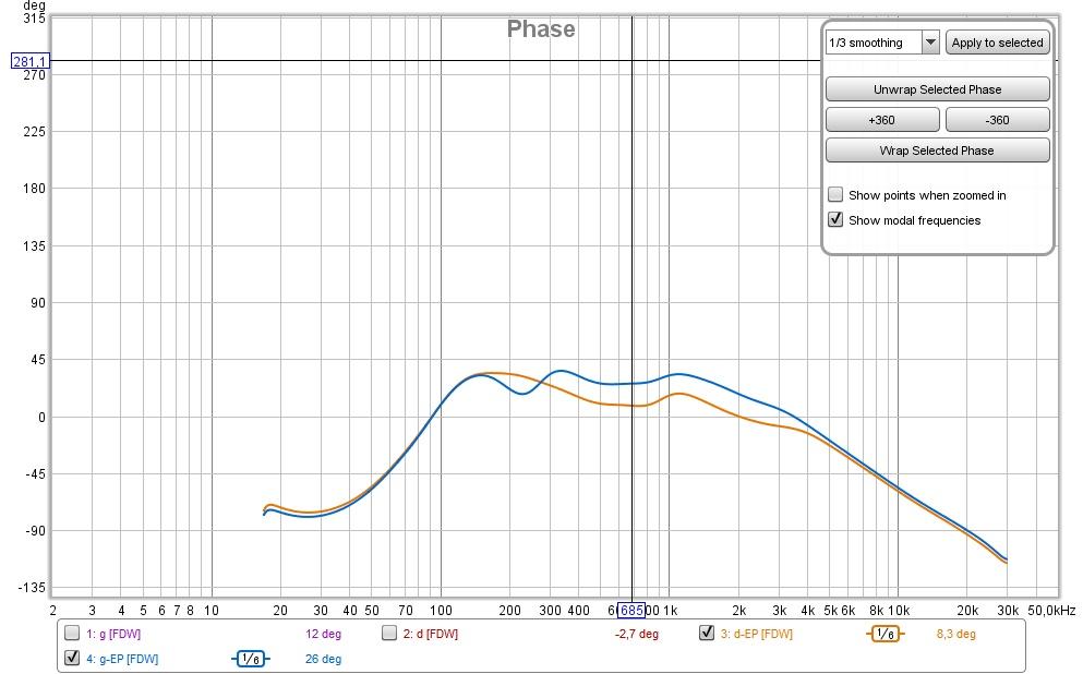 correction de la distorsion de phase par convolution - Page 6 Excess12