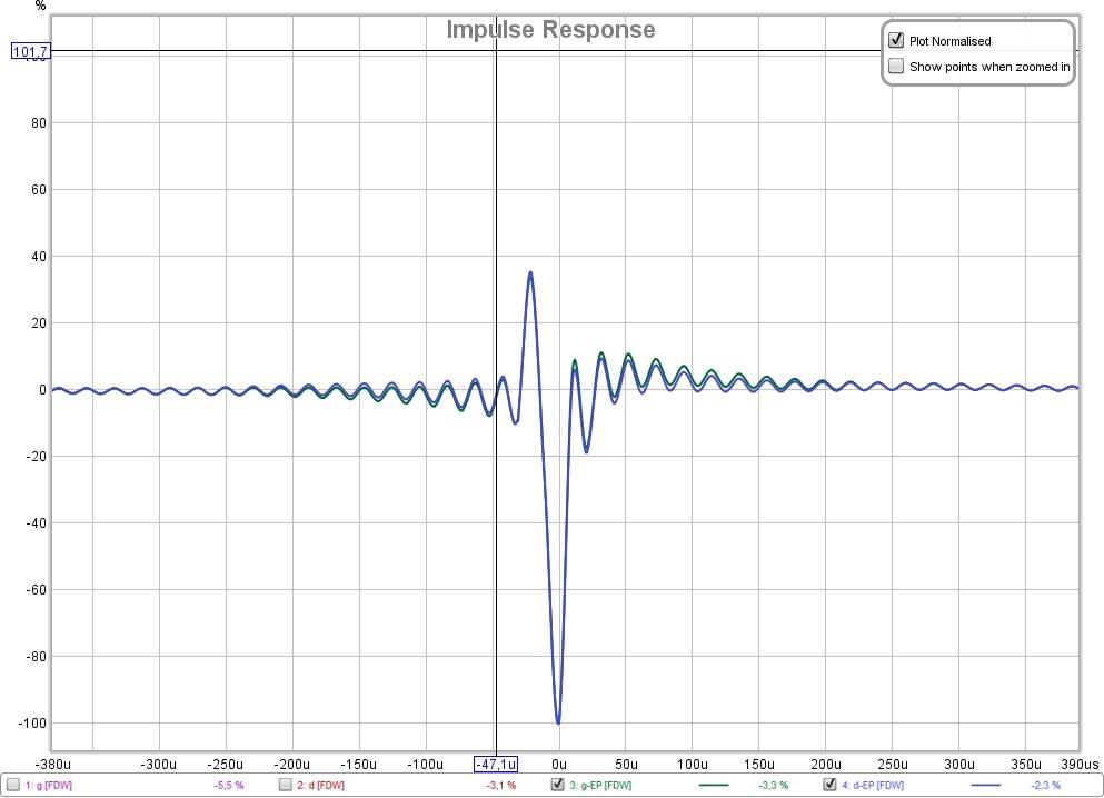 correction de la distorsion de phase par convolution - Page 6 Imp_ex10