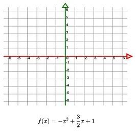 Função do Segundo Grau (Função Quadrática) 4_copi10