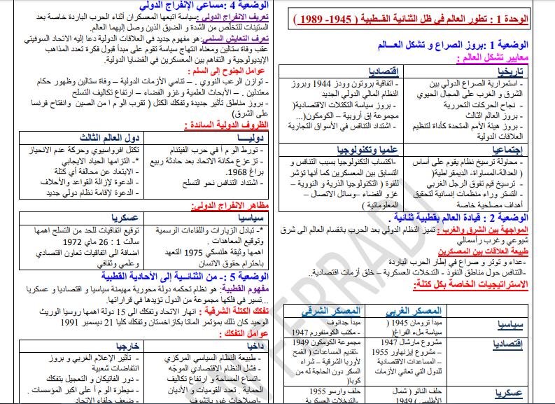 تحميل ملخص التاريخ لبكالوريا 2020 PDF Bac10