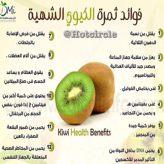 12 فائدة لفاكهة للكيوي F0af8a10