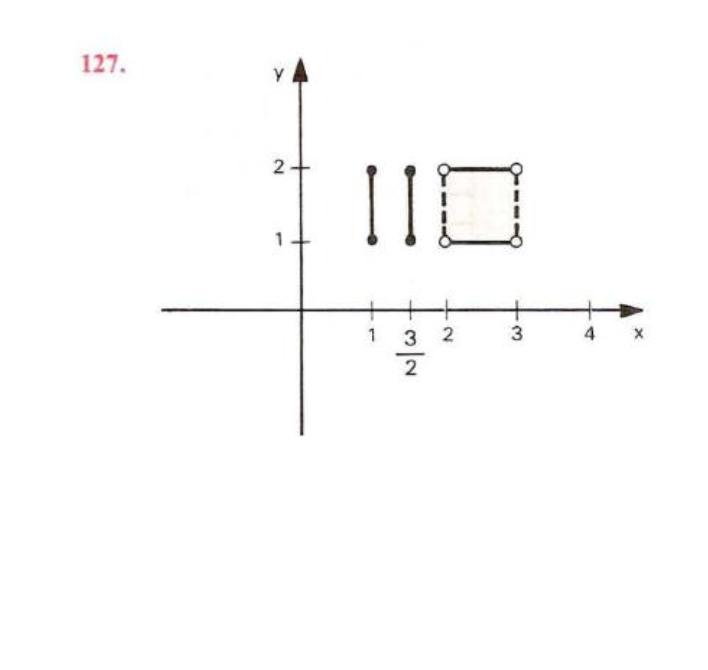 Gráfico do Produto Cartesiano FME 127 Respos10