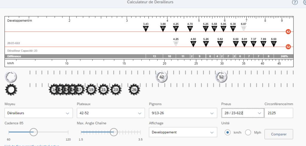 Problème de réglage/compatibilité transmission Campagnolo Dzov10