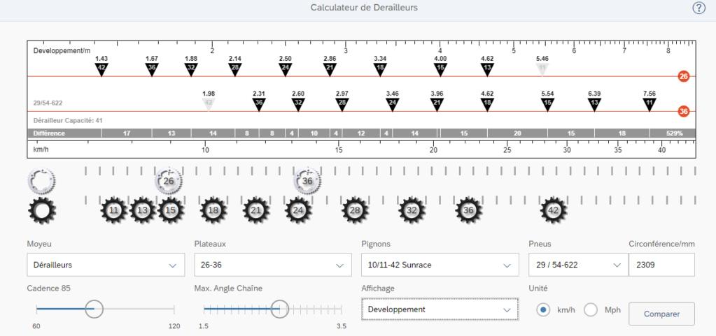 Problème de réglage/compatibilité transmission Campagnolo Sans_t10