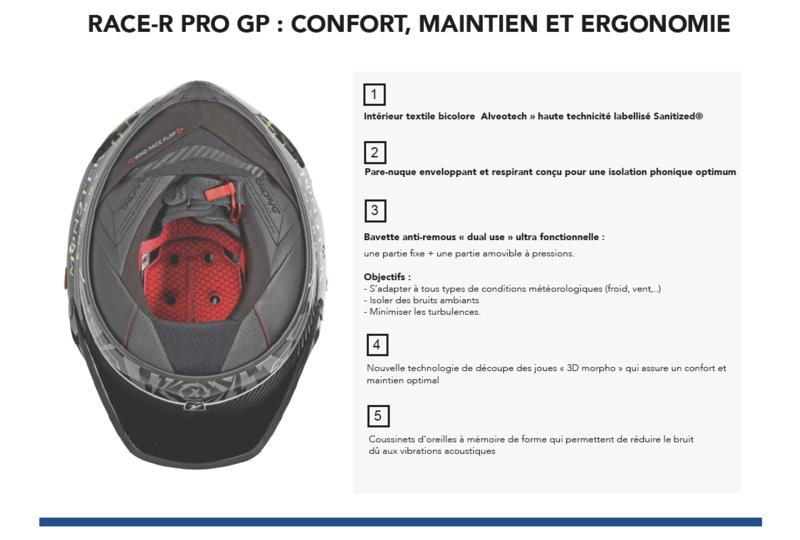 Sortie du SHARK RACE-R PRO GP REPLICA WINTER TEST Image010