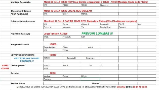 Organisation Cyclocross du 1er Novembre au Stade de la Plaine Captur12