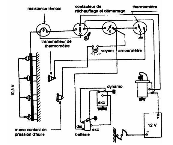 le circuit de pr u00e9chauffage