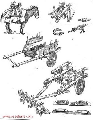 Medios de transporte - Dibujos Thins_11