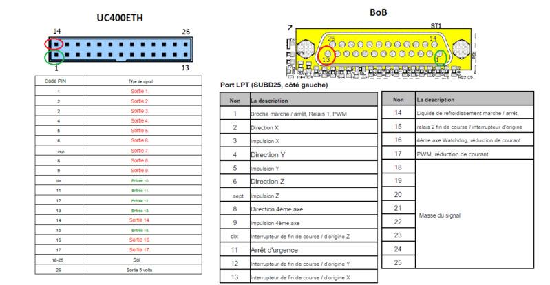 rétrofit tour intélys G2009 - Page 6 Sub2610